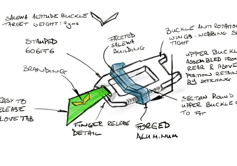 salewa buckle concept
